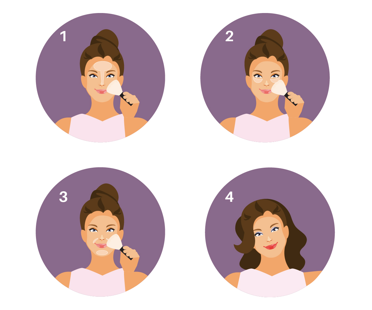 How to do makeup step by step with baking?